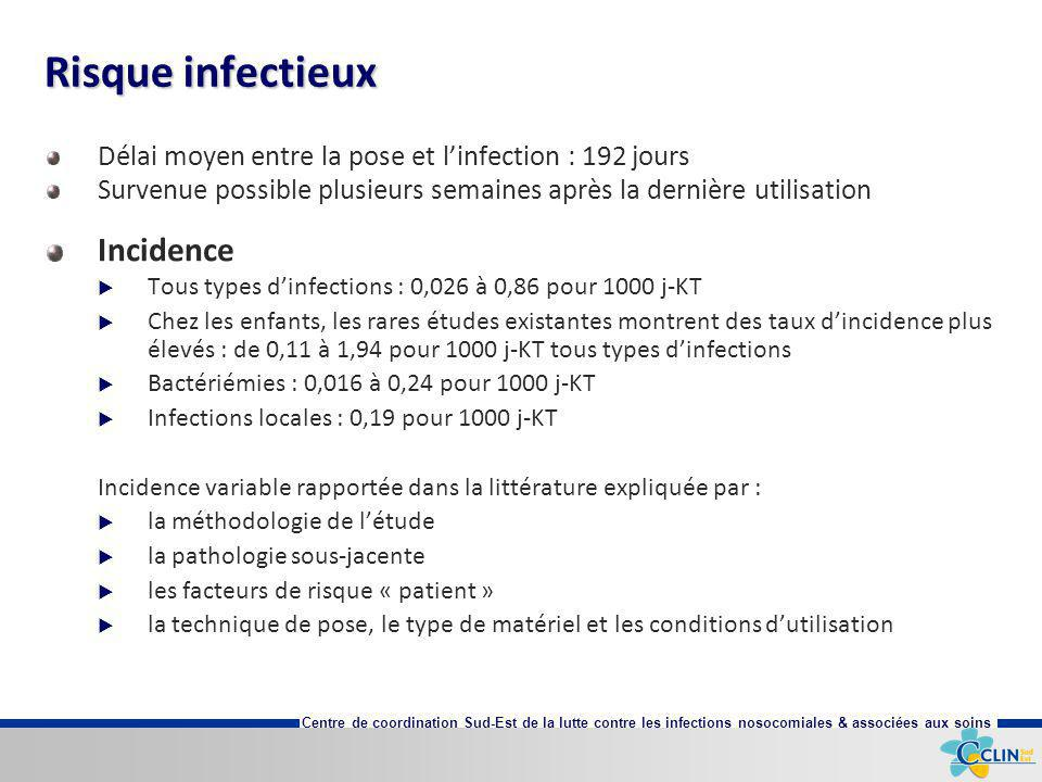 Risque infectieux Incidence
