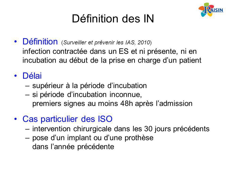 Définition des IN Définition (Surveiller et prévenir les IAS, 2010)