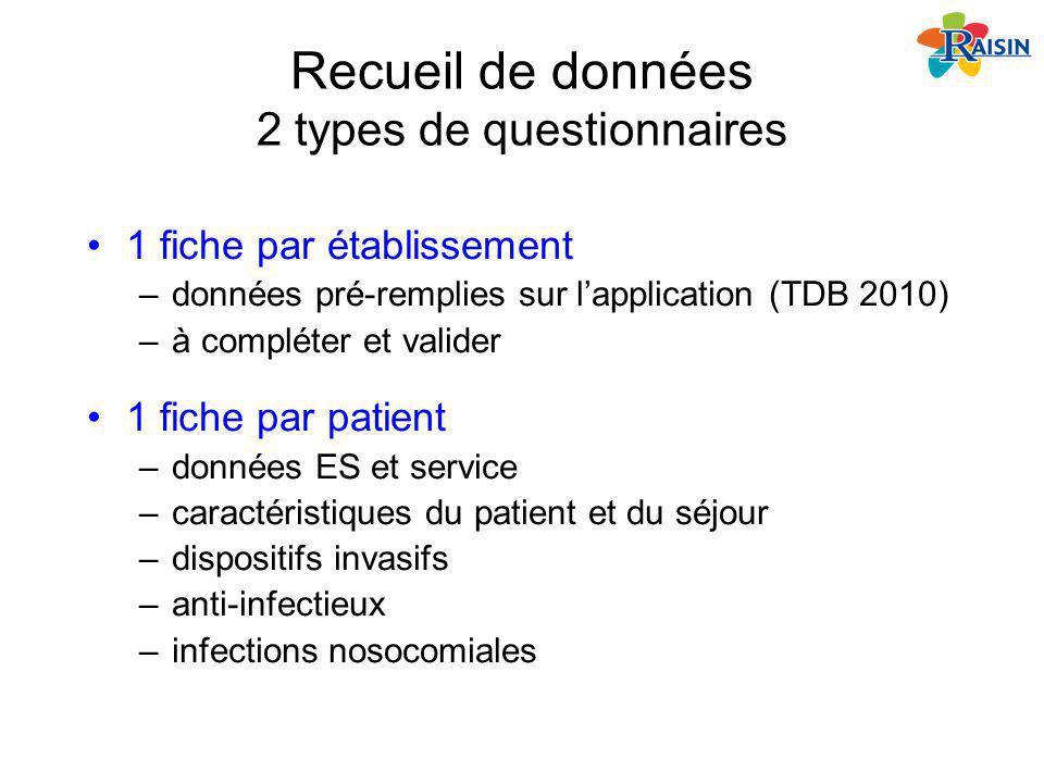 Recueil de données 2 types de questionnaires