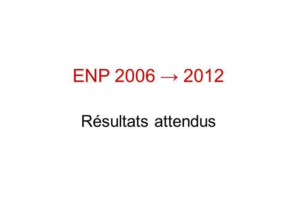 ENP 2006 → 2012 Résultats attendus
