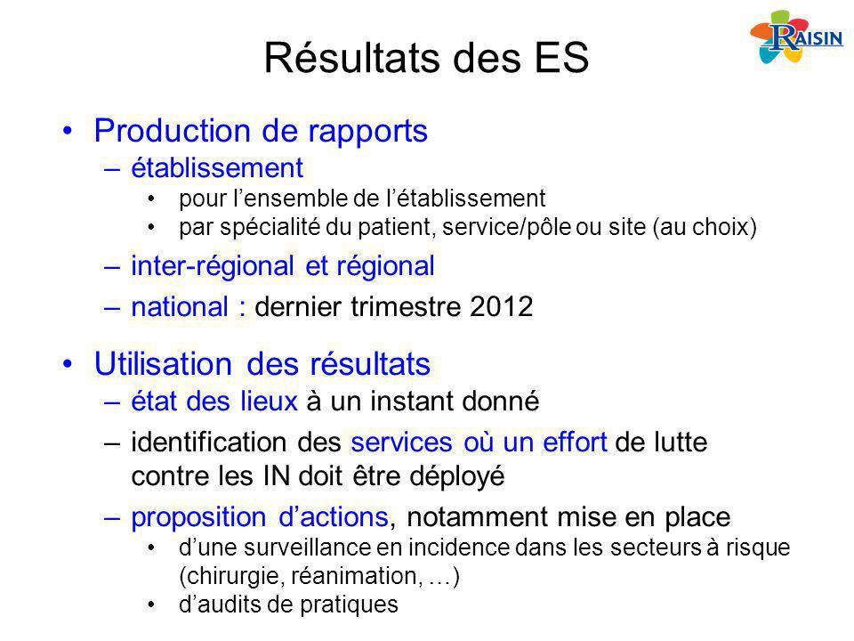 Résultats des ES Production de rapports Utilisation des résultats