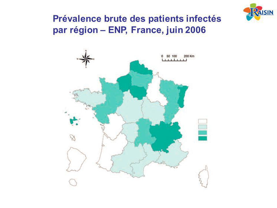 Prévalence brute des patients infectés