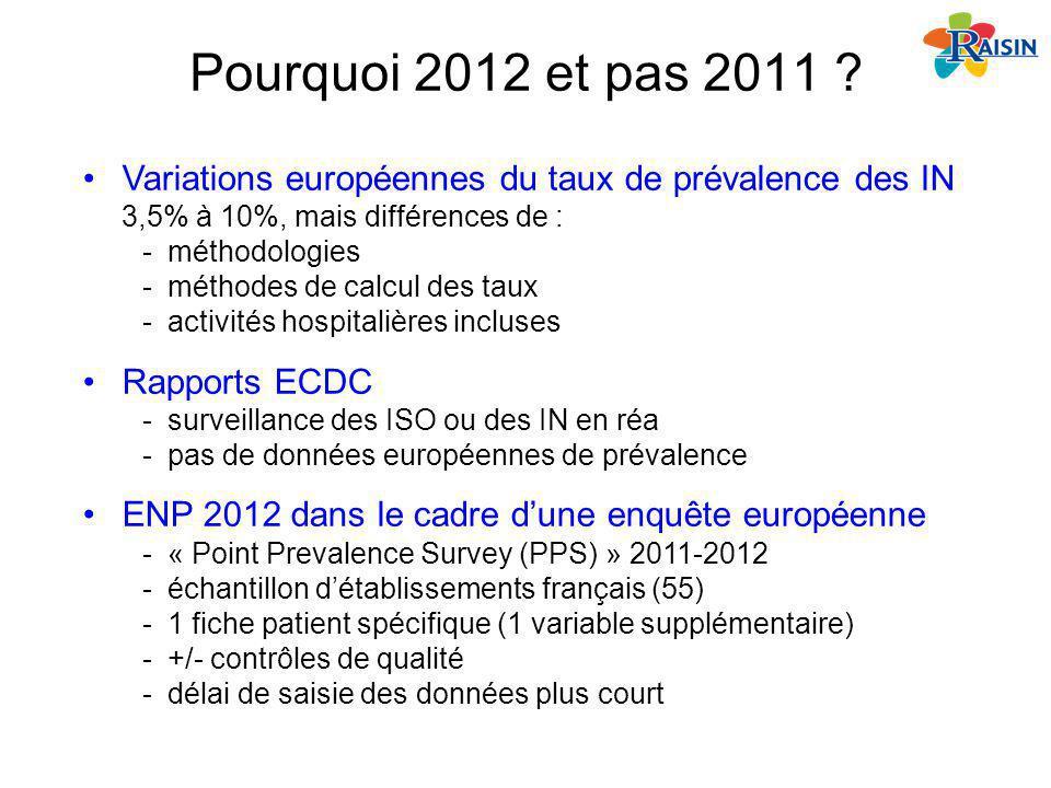 Pourquoi 2012 et pas 2011 Variations européennes du taux de prévalence des IN 3,5% à 10%, mais différences de :