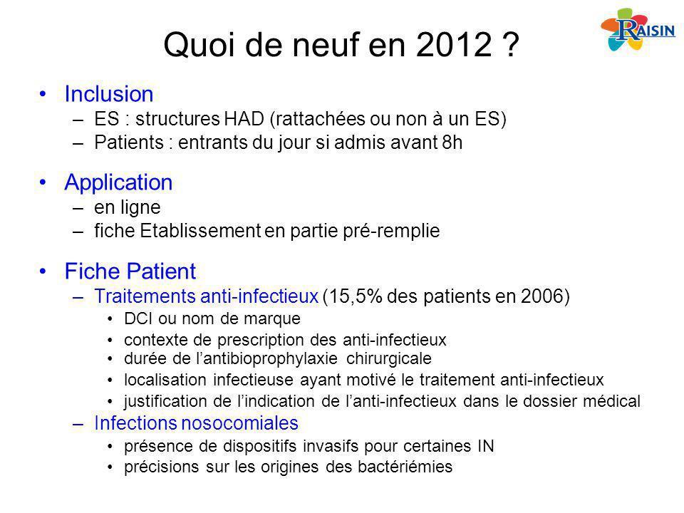 Quoi de neuf en 2012 Inclusion Application Fiche Patient