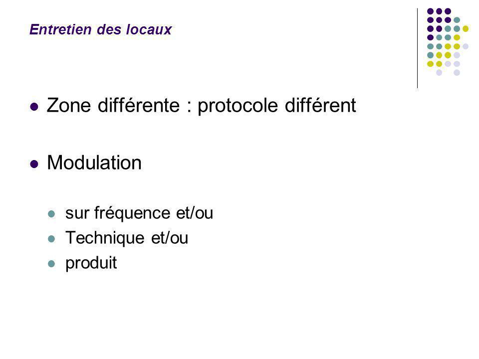 Zone différente : protocole différent Modulation