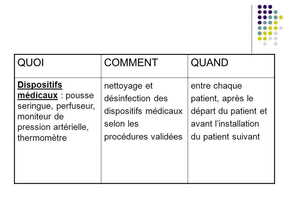 QUOI COMMENT. QUAND. Dispositifs médicaux : pousse seringue, perfuseur, moniteur de pression artérielle, thermomètre.