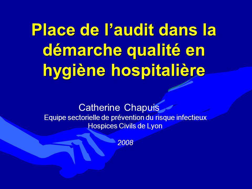 Place de l'audit dans la démarche qualité en hygiène hospitalière