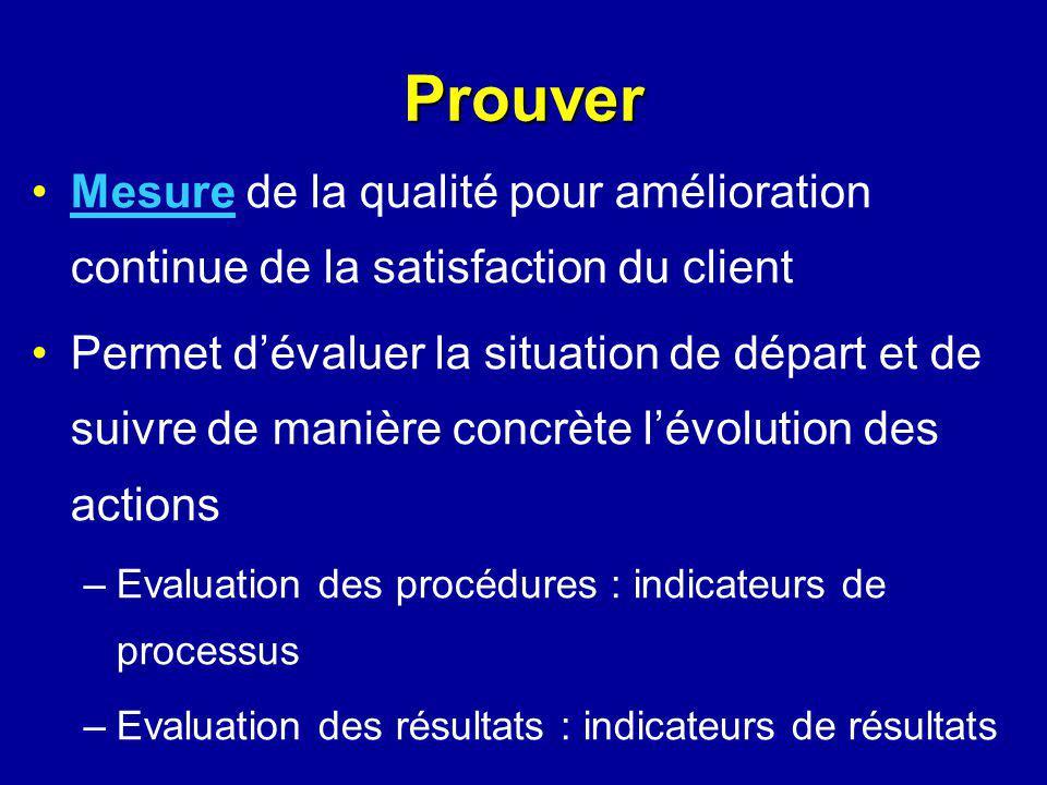 Prouver Mesure de la qualité pour amélioration continue de la satisfaction du client.