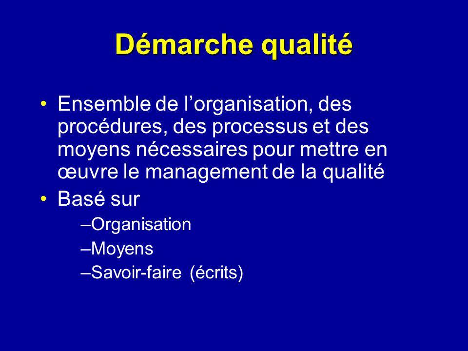 Démarche qualité Ensemble de l'organisation, des procédures, des processus et des moyens nécessaires pour mettre en œuvre le management de la qualité.