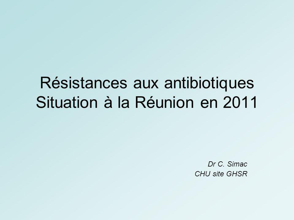 Résistances aux antibiotiques Situation à la Réunion en 2011