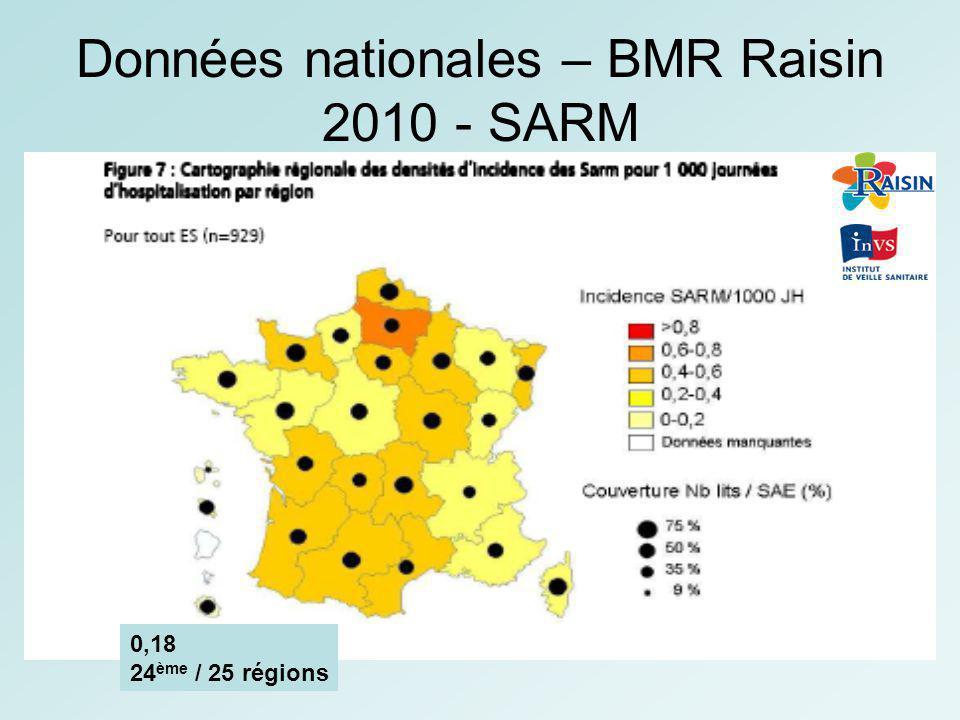 Données nationales – BMR Raisin 2010 - SARM