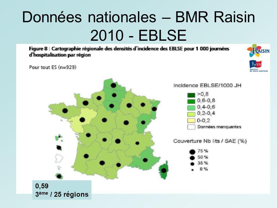 Données nationales – BMR Raisin 2010 - EBLSE
