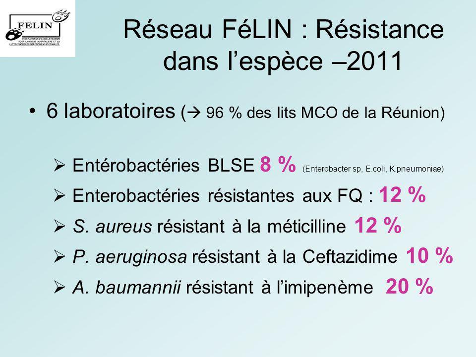 Réseau FéLIN : Résistance dans l'espèce –2011