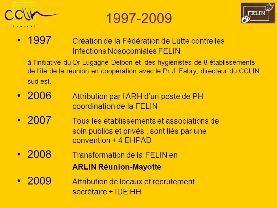 1997-2009 1997 Création de la Fédération de Lutte contre les Infections Nosocomiales FELIN.