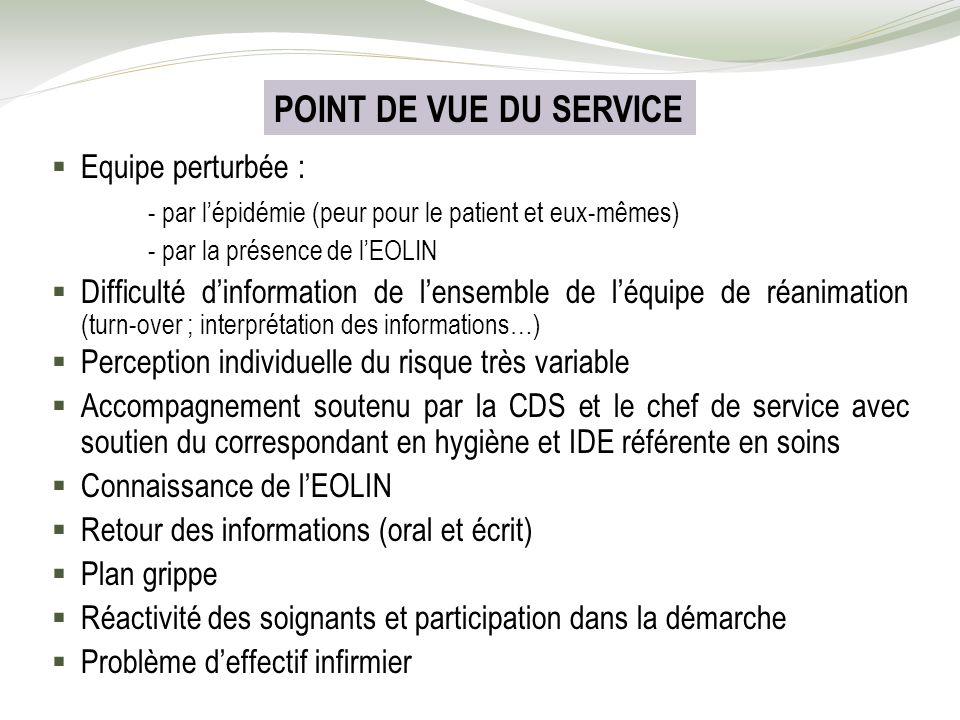 POINT DE VUE DU SERVICE Equipe perturbée :