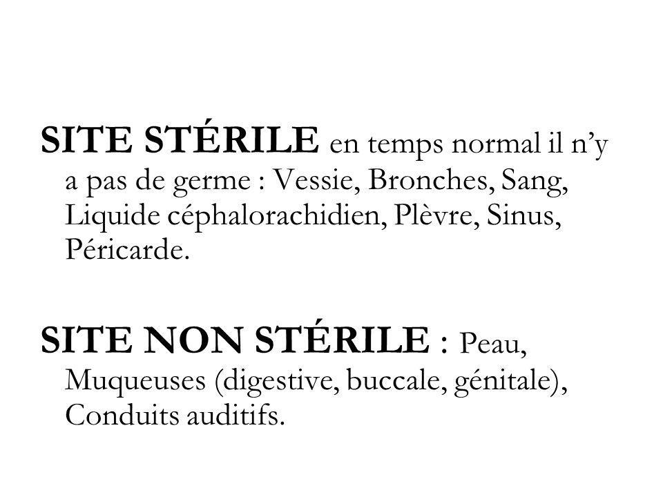 SITE STÉRILE en temps normal il n'y a pas de germe : Vessie, Bronches, Sang, Liquide céphalorachidien, Plèvre, Sinus, Péricarde.