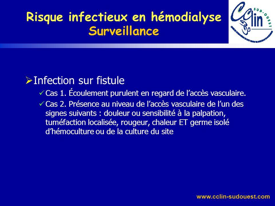 Risque infectieux en hémodialyse Surveillance