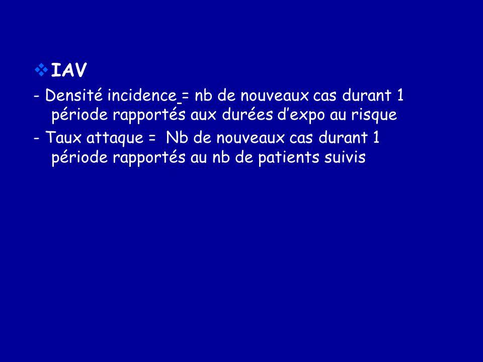 IAV - Densité incidence = nb de nouveaux cas durant 1 période rapportés aux durées d'expo au risque.