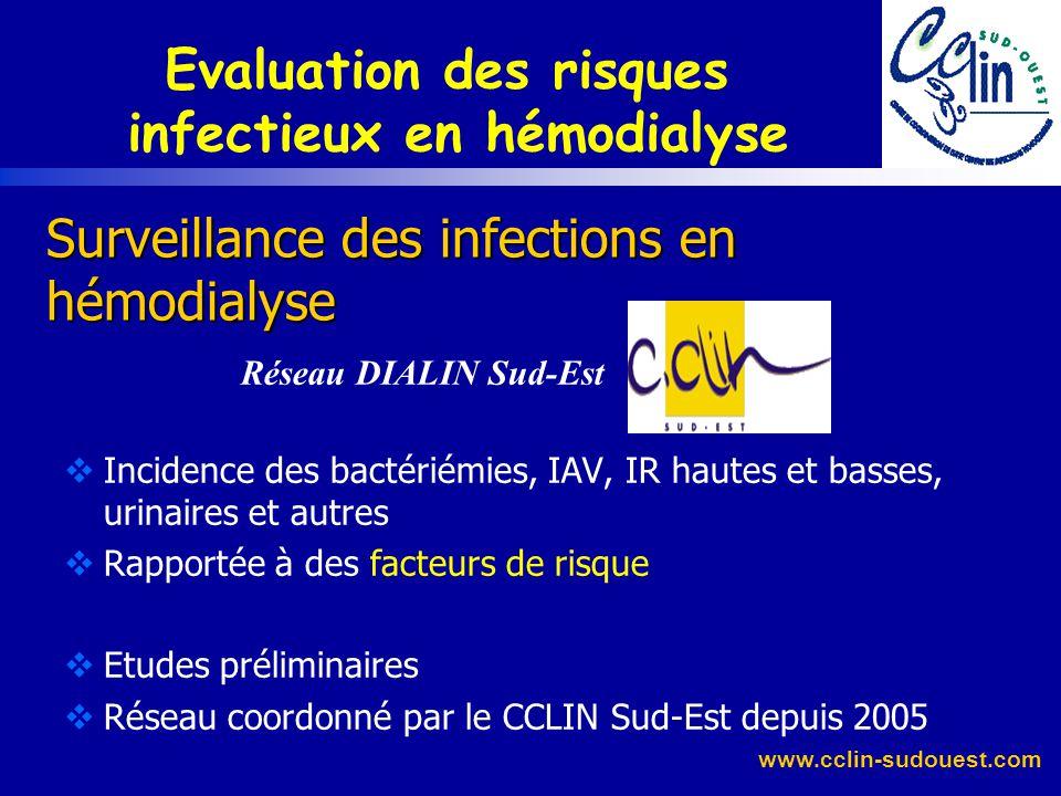 Surveillance des infections en hémodialyse