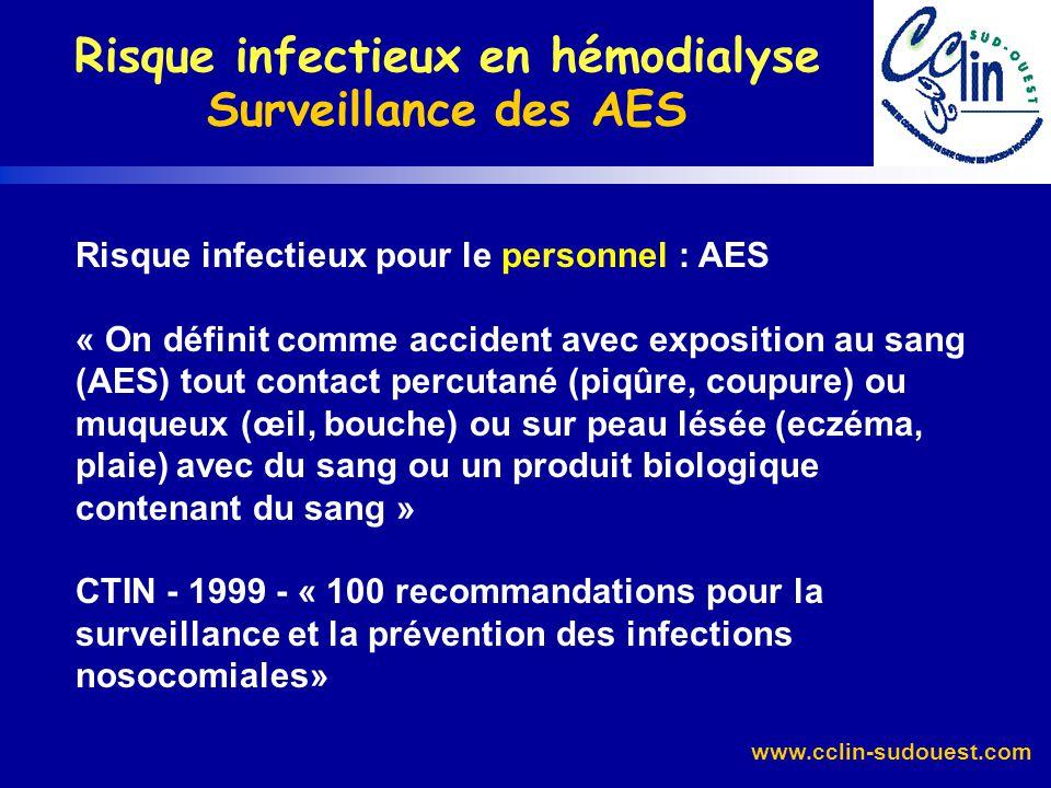 Risque infectieux en hémodialyse Surveillance des AES