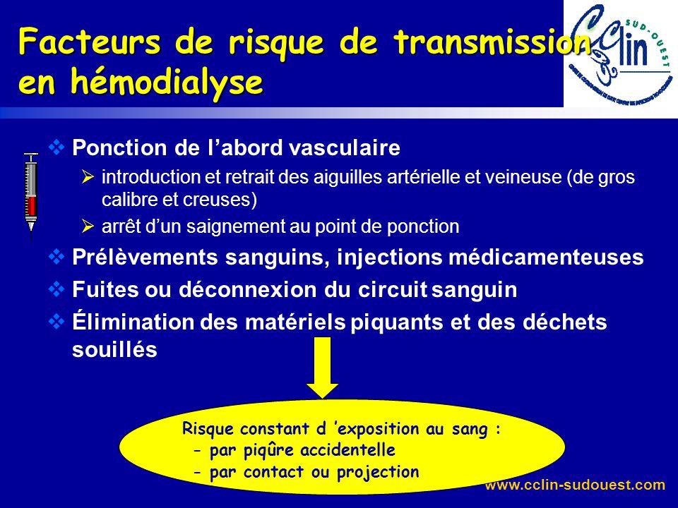 Facteurs de risque de transmission en hémodialyse
