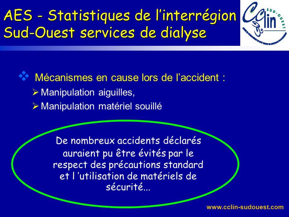 AES - Statistiques de l'interrégion Sud-Ouest services de dialyse