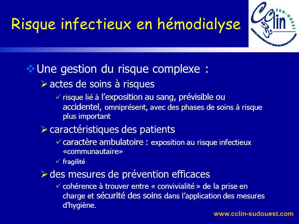 Risque infectieux en hémodialyse