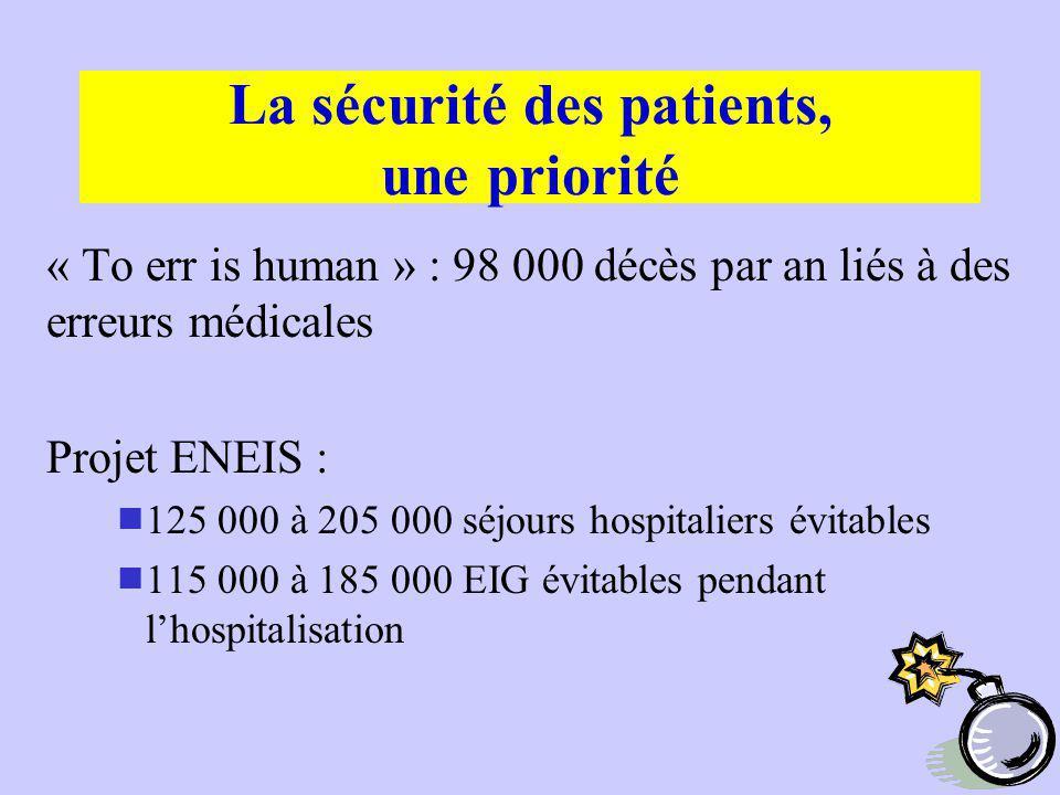 La sécurité des patients, une priorité