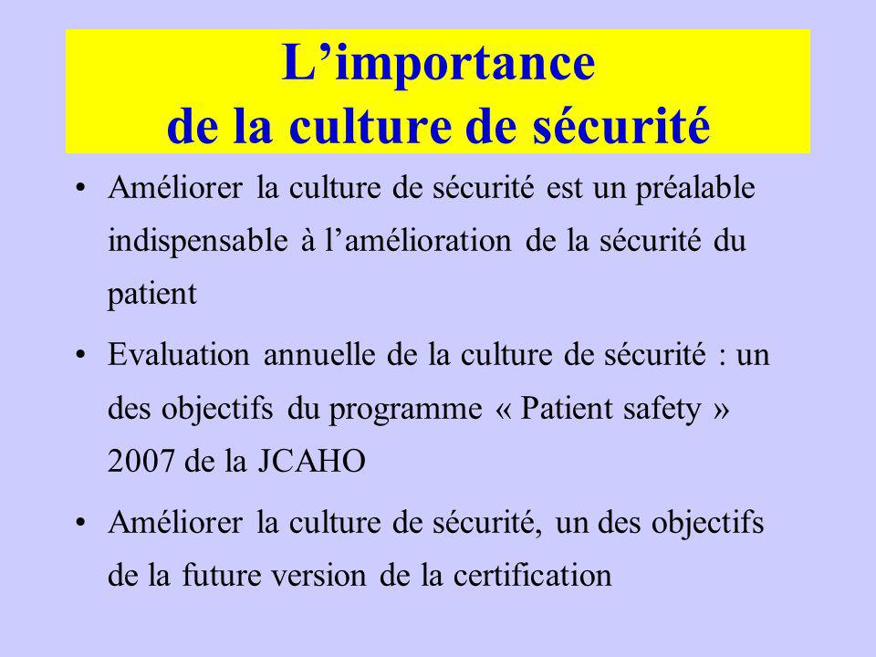 L'importance de la culture de sécurité