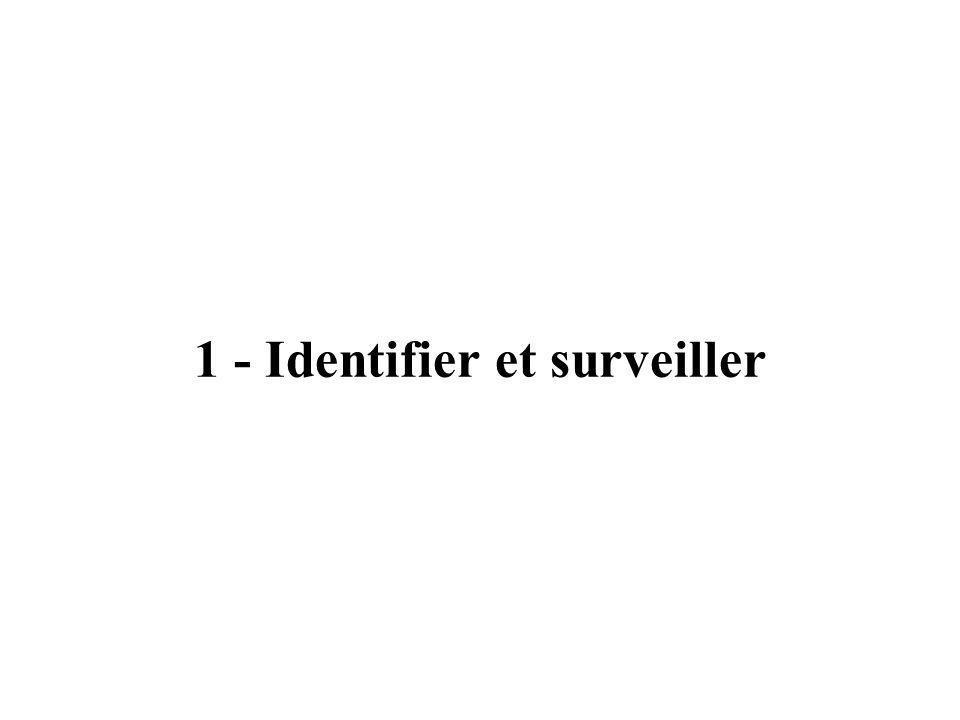 1 - Identifier et surveiller