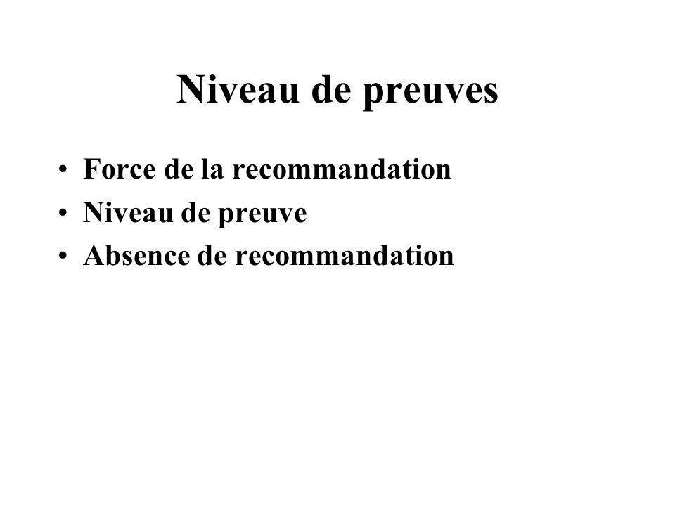 Niveau de preuves Force de la recommandation Niveau de preuve