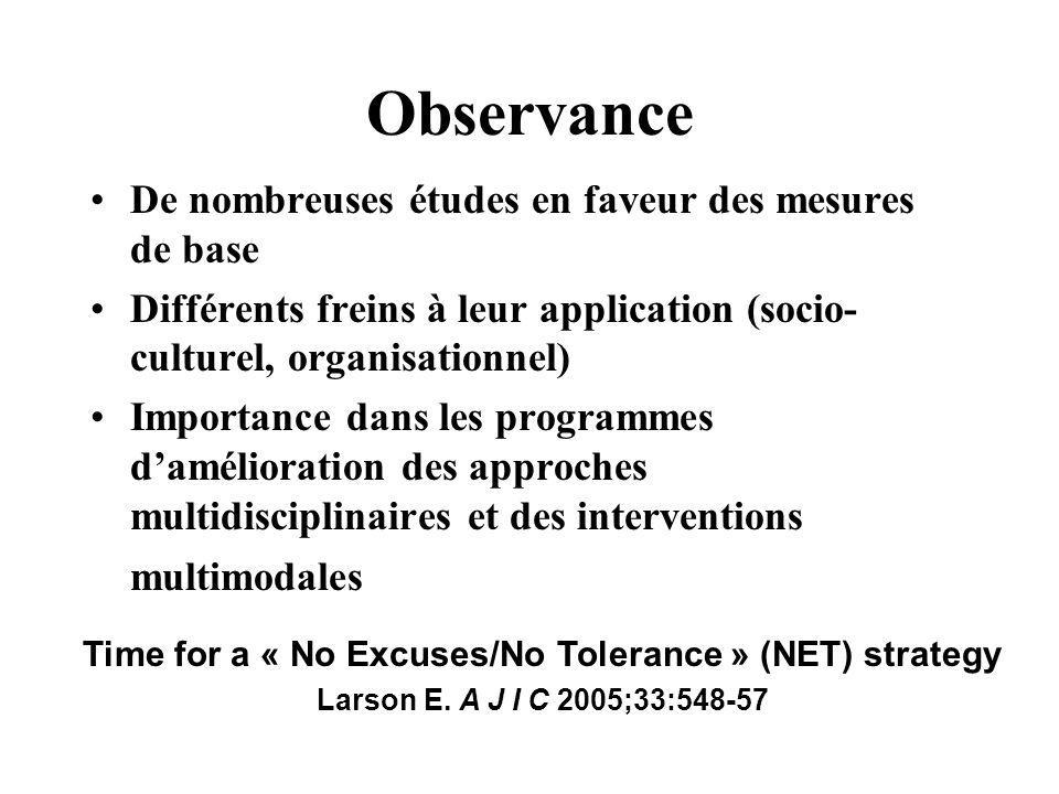 Time for a « No Excuses/No Tolerance » (NET) strategy