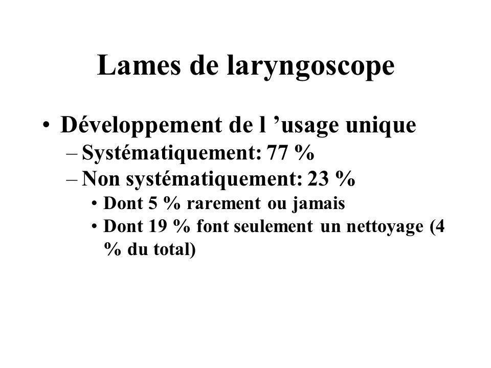 Lames de laryngoscope Développement de l 'usage unique