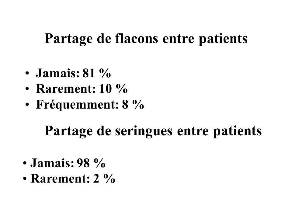 Partage de flacons entre patients