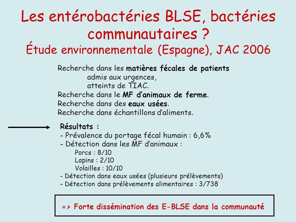 Les entérobactéries BLSE, bactéries communautaires