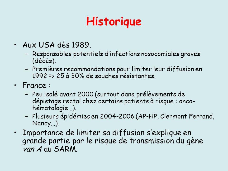 Historique Aux USA dès 1989. France :