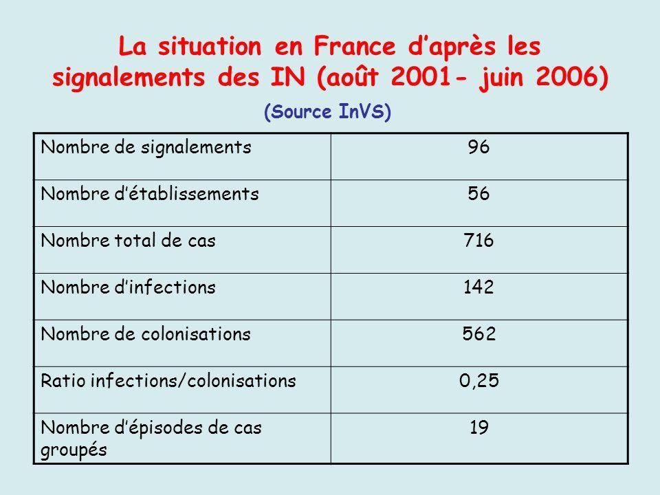 La situation en France d'après les signalements des IN (août 2001- juin 2006)