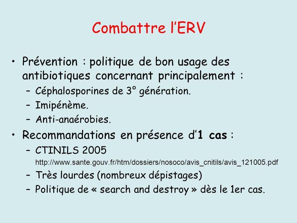 Combattre l'ERV Prévention : politique de bon usage des antibiotiques concernant principalement : Céphalosporines de 3° génération.