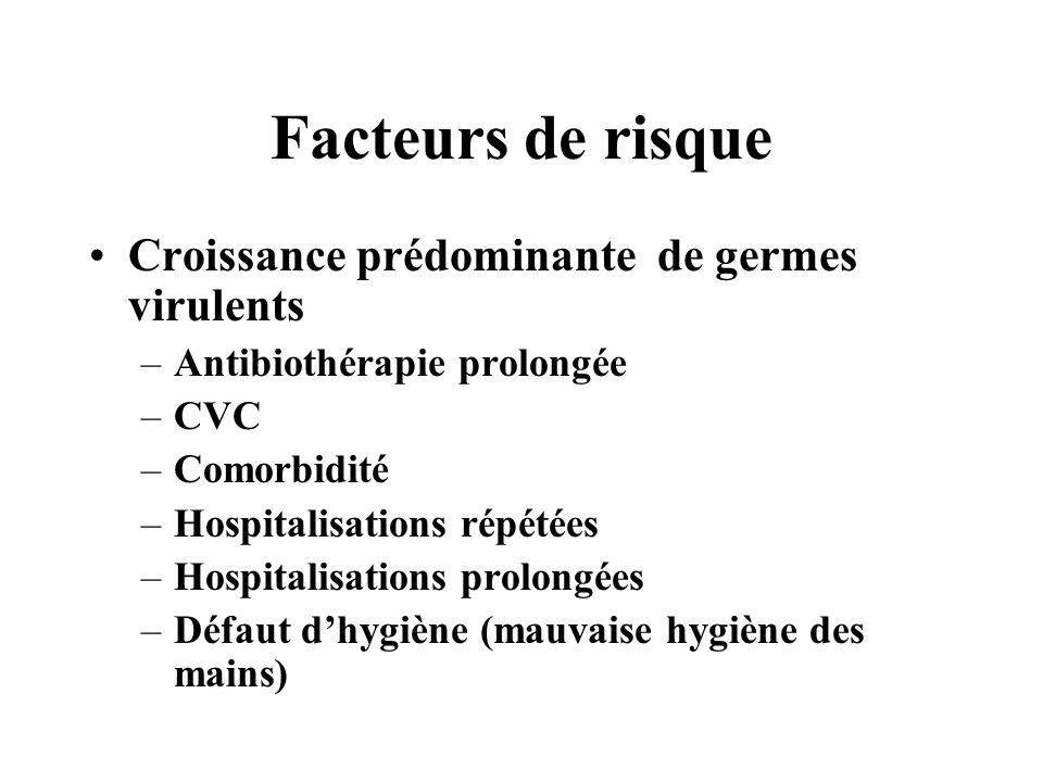 Facteurs de risque Croissance prédominante de germes virulents