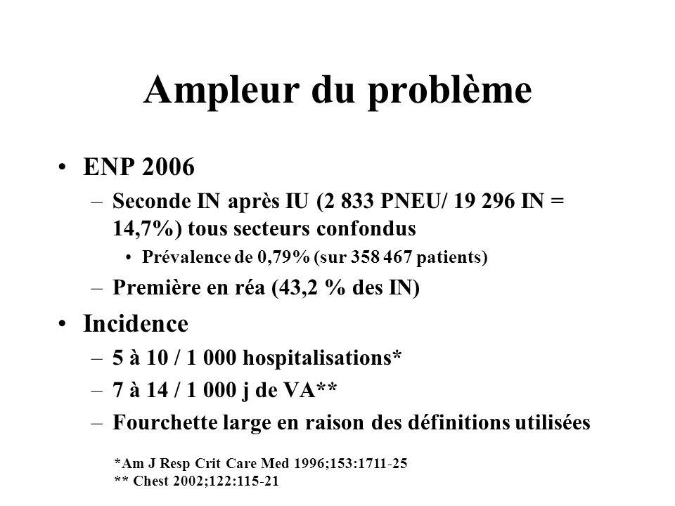 Ampleur du problème ENP 2006 Incidence