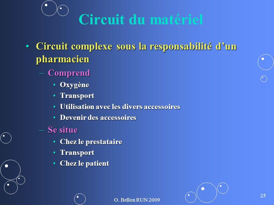 Circuit du matériel Circuit complexe sous la responsabilité d'un pharmacien. Comprend. Oxygène. Transport.