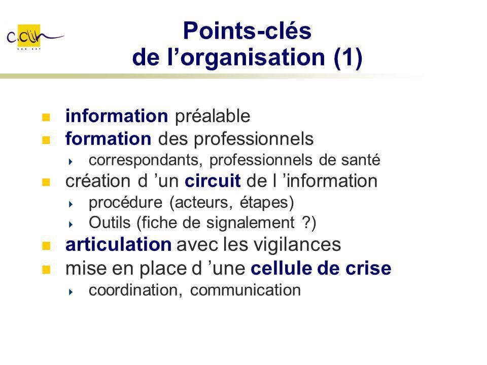 Points-clés de l'organisation (1)