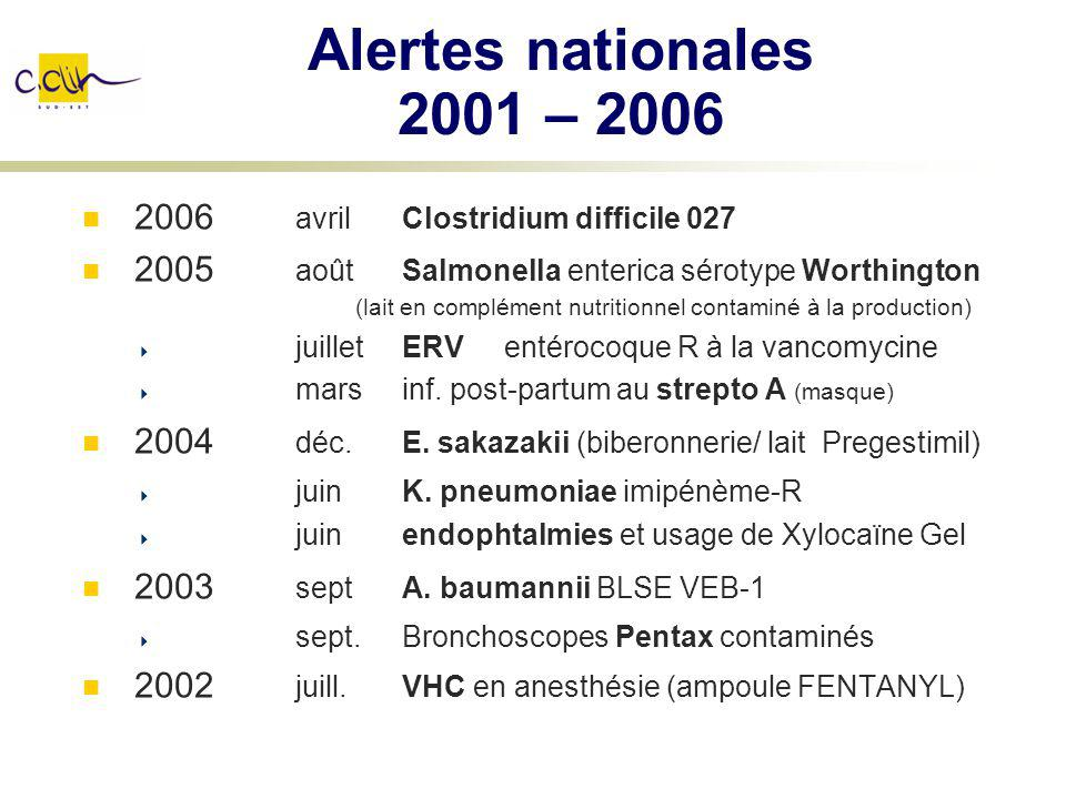 Alertes nationales 2001 – 2006 2006 avril Clostridium difficile 027