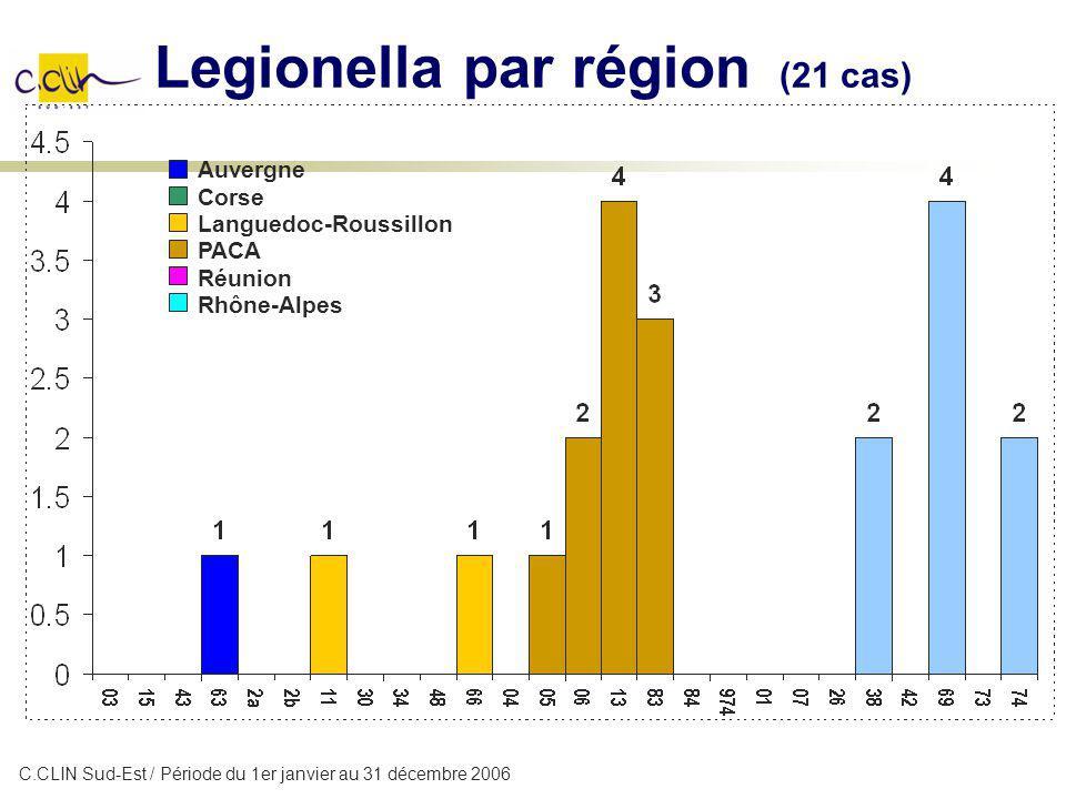 Legionella par région (21 cas)