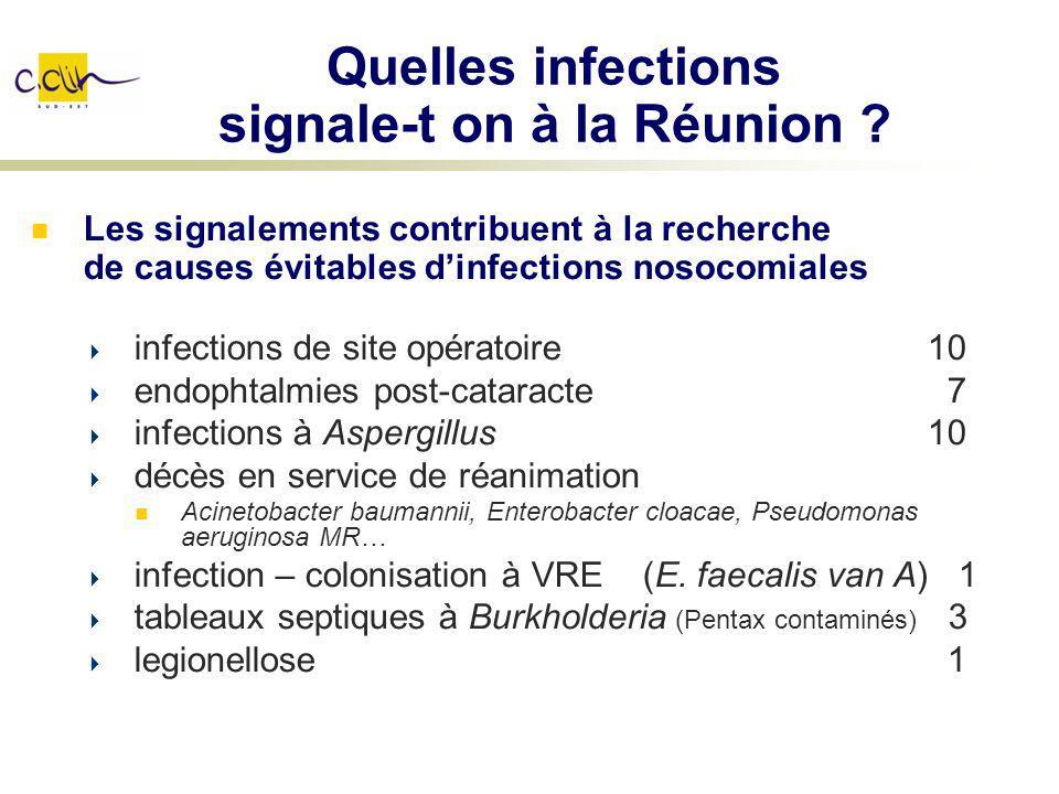 Quelles infections signale-t on à la Réunion