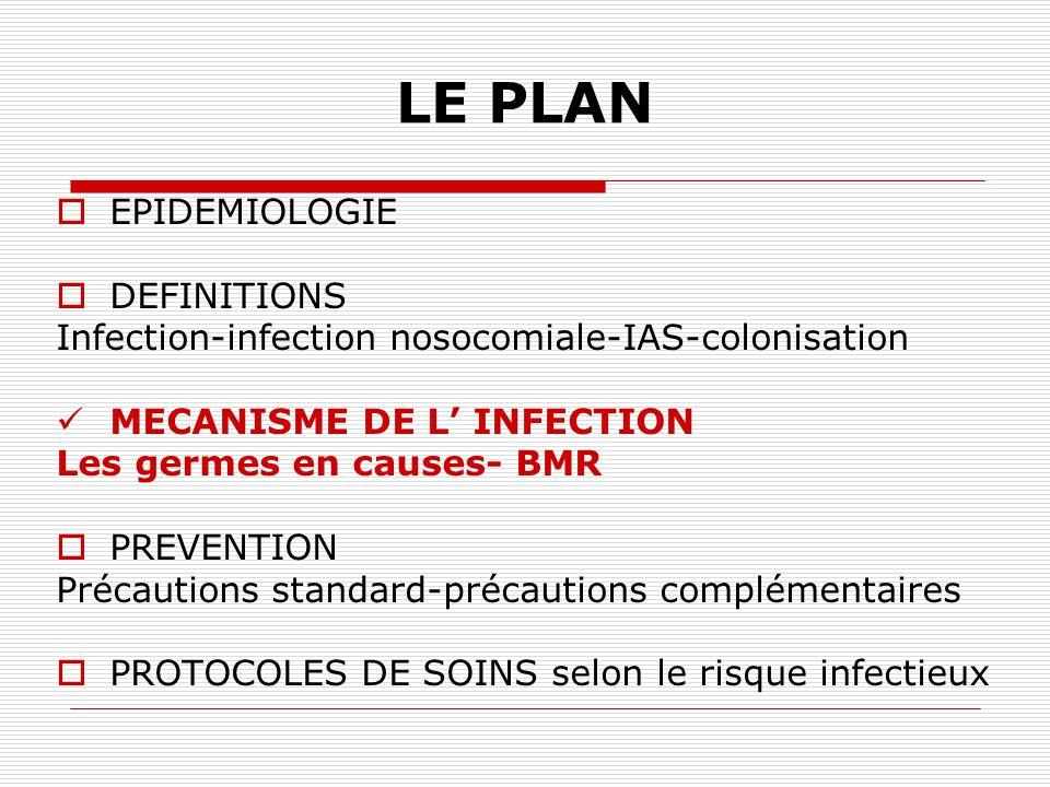 LE PLAN EPIDEMIOLOGIE DEFINITIONS