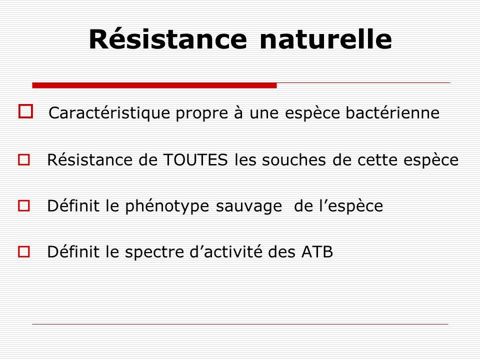 Résistance naturelle Caractéristique propre à une espèce bactérienne