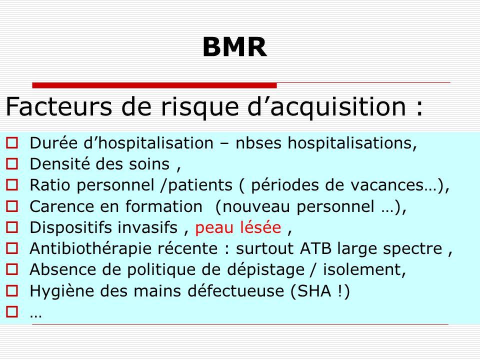 BMR Facteurs de risque d'acquisition :
