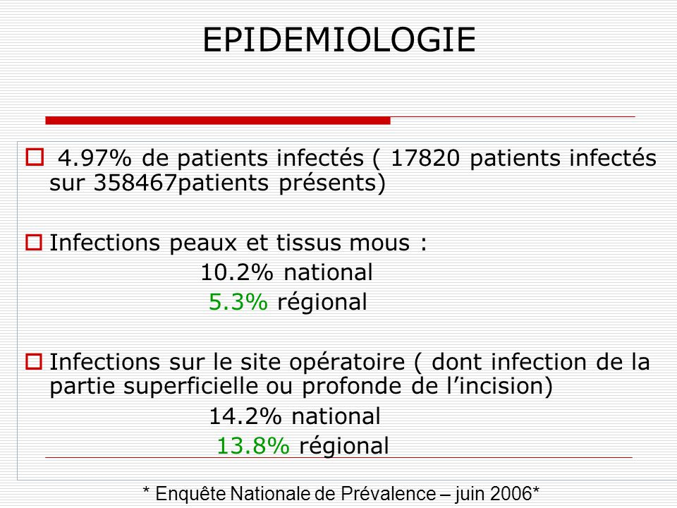 EPIDEMIOLOGIE 4.97% de patients infectés ( 17820 patients infectés sur 358467patients présents) Infections peaux et tissus mous :