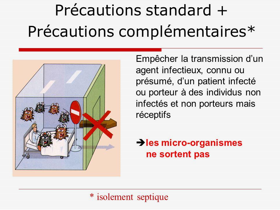 Précautions standard + Précautions complémentaires*
